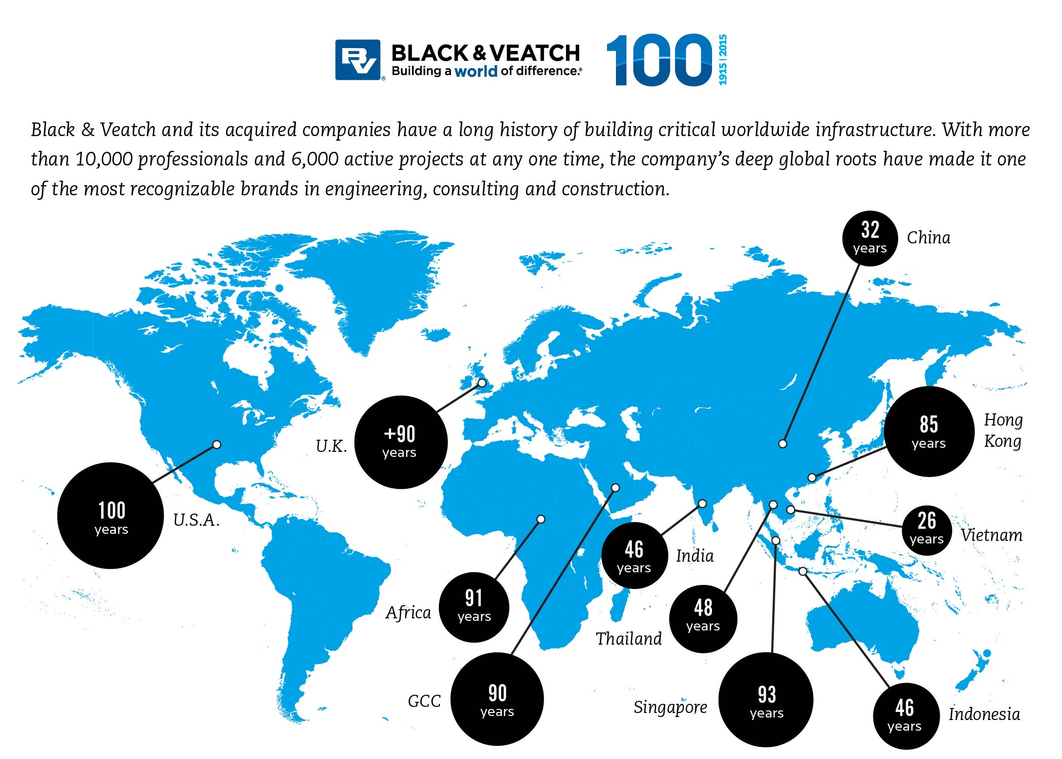 Black & Veatch Celebrates Its 100th Anniversary Across 16 Time Zones